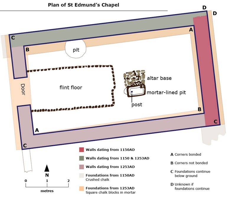 A plan of the Chapel showing various stages of its historical build